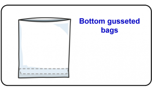 Bottom gusseted bags